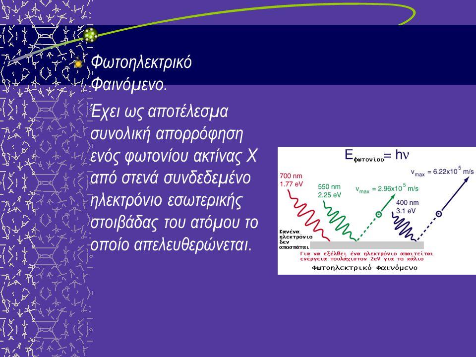 Βασικές φυσικές αρχές Σκέδαση Compton: Φωτόνιο ακτίνας Χ αλληλεπιδρά με ελεύθερο ή χαλαρά δεσμευμένο ηλεκτρόνιο εξωτερικών στοιβάδων του ατόμου με απο