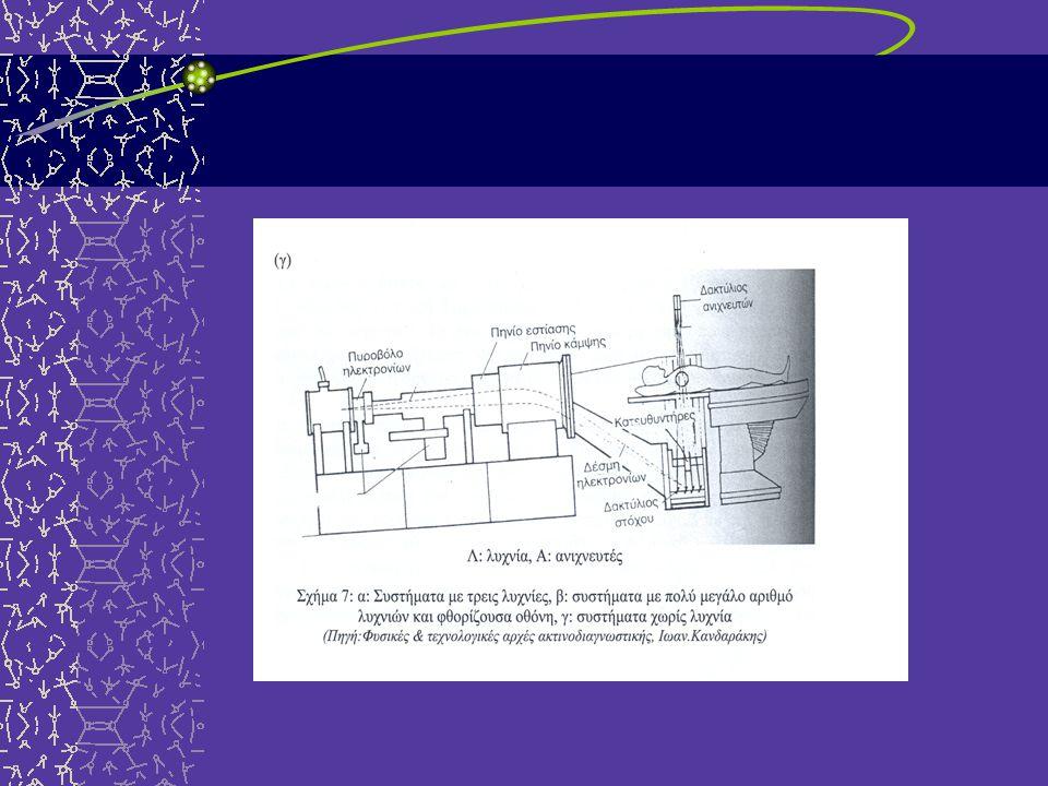 Διάταξη  Πηγή ακτινών Χ- Κατευθυντήρες  Ανιχνευτές  Σύστημα απόκτησης δεδομένων  Εξεταστική τράπεζα  Η/Υ