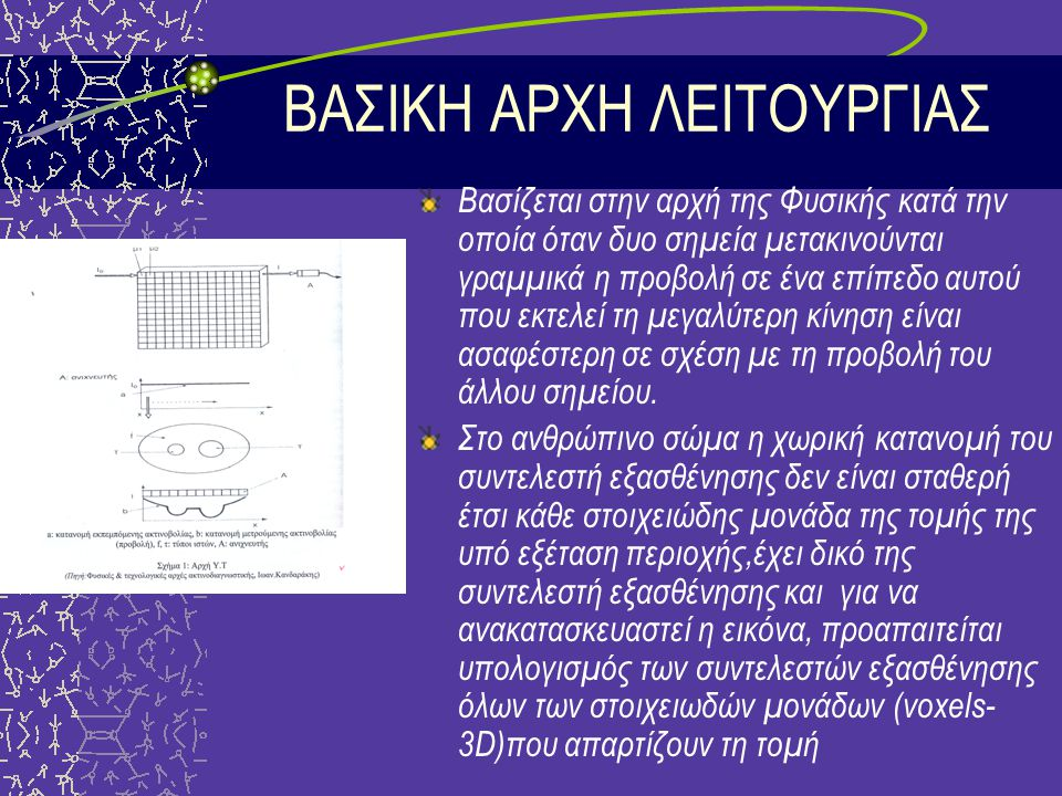 ΒΑΣΙΚΗ ΑΡΧΗ ΛΕΙΤΟΥΡΓΙΑΣ Βασίζεται στην αρχή της Φυσικής κατά την οποία όταν δυο σημεία μετακινούνται γραμμικά η προβολή σε ένα επίπεδο αυτού που εκτελεί τη μεγαλύτερη κίνηση είναι ασαφέστερη σε σχέση με τη προβολή του άλλου σημείου.