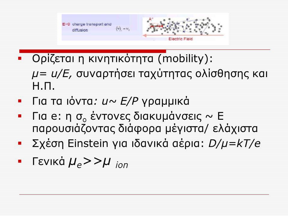  Ορίζεται η κινητικότητα (mobility): μ= u/E, συναρτήσει ταχύτητας ολίσθησης και Η.Π.  Για τα ιόντα: u~ E/P γραμμικά  Για e: η σ ο έντονες διακυμάνσ