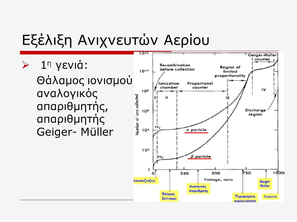 Εξέλιξη Ανιχνευτών Αερίου  1 η γενιά: Θάλαμος ιονισμού, αναλογικός απαριθμητής, απαριθμητής Geiger- Müller
