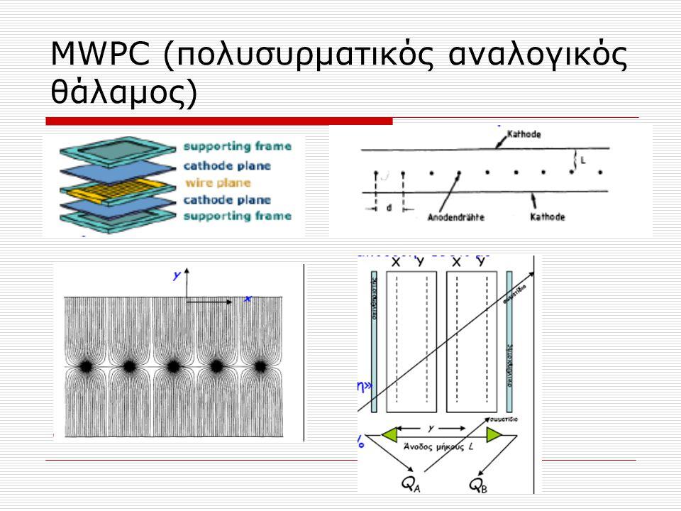 MWPC (πολυσυρματικός αναλογικός θάλαμος)