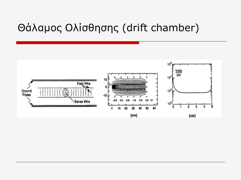 Θάλαμος Ολίσθησης (drift chamber)