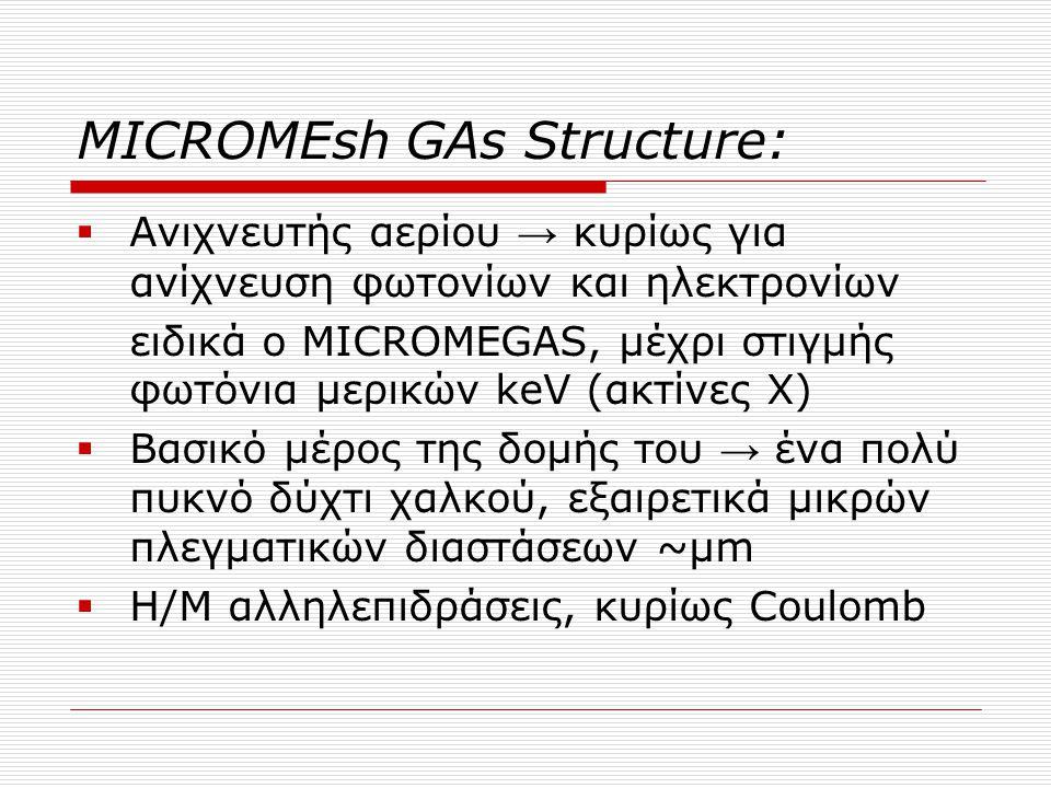 MICROMEsh GAs Structure:  Ανιχνευτής αερίου → κυρίως για ανίχνευση φωτονίων και ηλεκτρονίων ειδικά ο MICROMEGAS, μέχρι στιγμής φωτόνια μερικών keV (α
