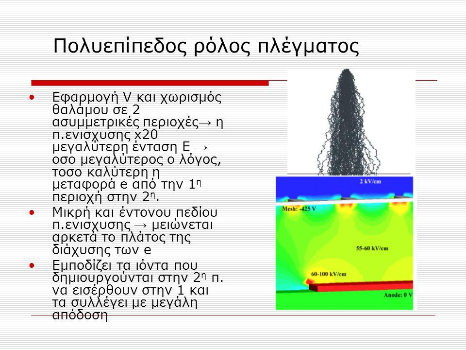 Πολυεπίπεδος ρόλος πλέγματος Εφαρμογή V και χωρισμός θαλάμου σε 2 ασυμμετρικές περιοχές → η π.ενισχυσης x20 μεγαλύτερη ένταση Ε → οσο μεγαλύτερος ο λό