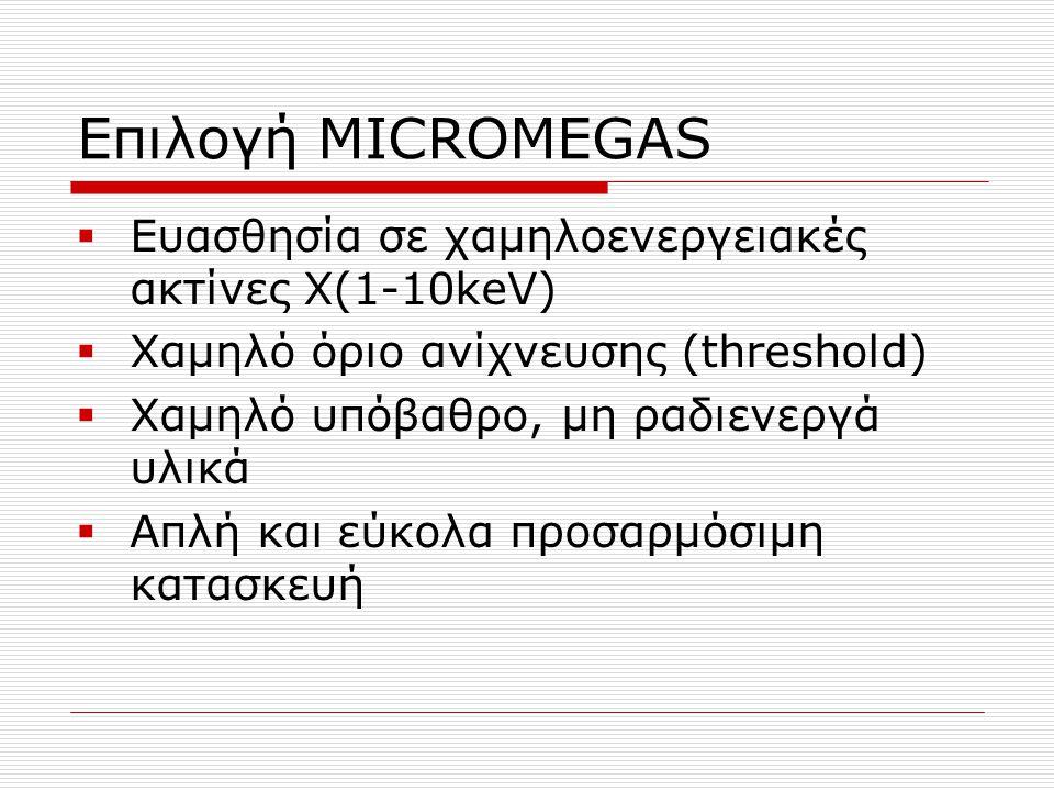 Επιλογή MICROMEGAS  Ευασθησία σε χαμηλοενεργειακές ακτίνες Χ(1-10keV)  Χαμηλό όριο ανίχνευσης (threshold)  Χαμηλό υπόβαθρο, μη ραδιενεργά υλικά  Α