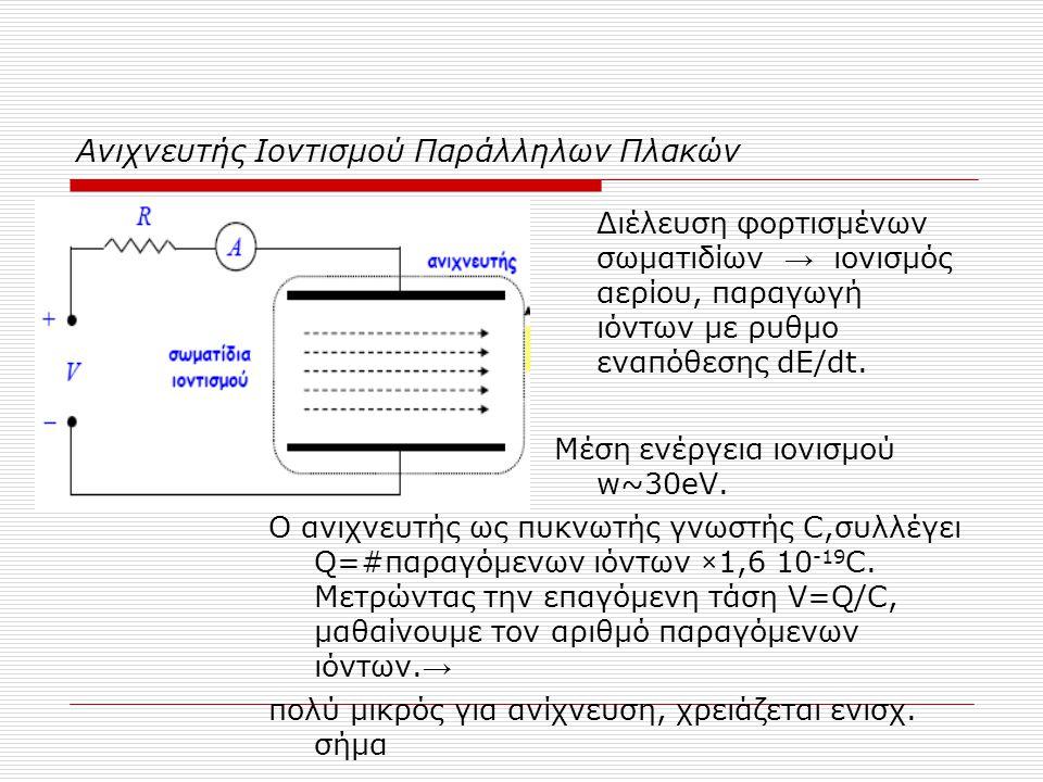 Ανιχνευτής Ιοντισμού Παράλληλων Πλακών  Διέλευση φορτισμένων σωματιδίων → ιονισμός αερίου, παραγωγή ιόντων με ρυθμο εναπόθεσης dE/dt. Μέση ενέργεια ι