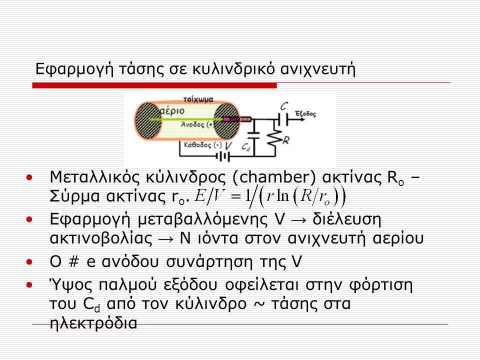 Εφαρμογή τάσης σε κυλινδρικό ανιχνευτή Μεταλλικός κύλινδρος (chamber) ακτίνας R o – Σύρμα ακτίνας r ο. Εφαρμογή μεταβαλλόμενης V → διέλευση ακτινοβολί