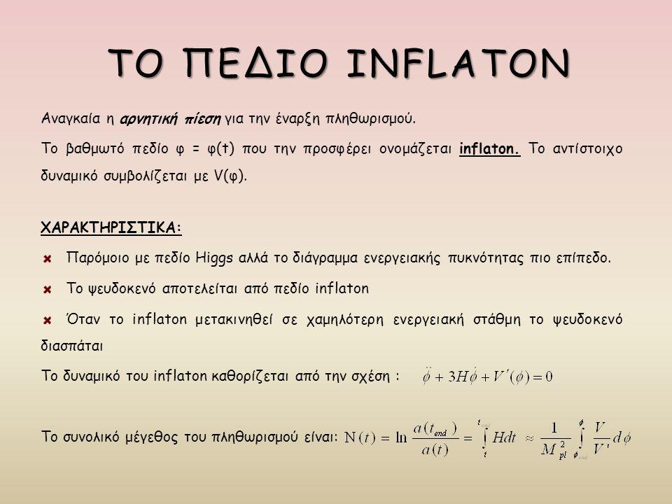 ΤΟ ΠΕΔΙΟ INFLATON Αναγκαία η αρνητική πίεση για την έναρξη πληθωρισμού. Το βαθμωτό πεδίο φ = φ(t) που την προσφέρει ονομάζεται inflaton. Το αντίστοιχο