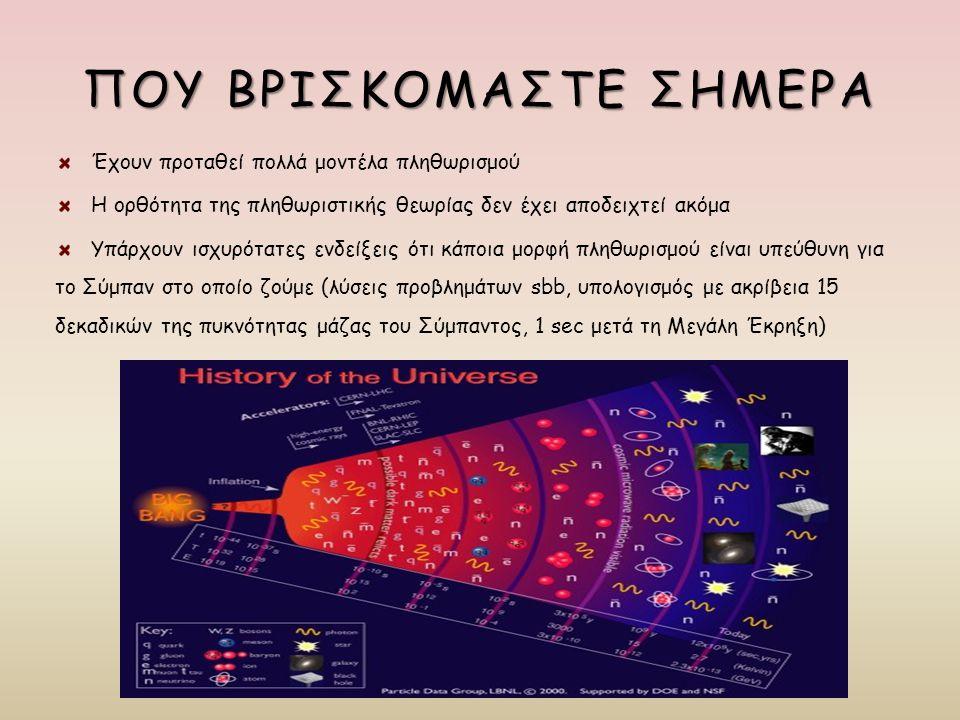 ΠΟΥ ΒΡΙΣΚΟΜΑΣΤΕ ΣΗΜΕΡΑ Έχουν προταθεί πολλά μοντέλα πληθωρισμού Η ορθότητα της πληθωριστικής θεωρίας δεν έχει αποδειχτεί ακόμα Υπάρχουν ισχυρότατες εν