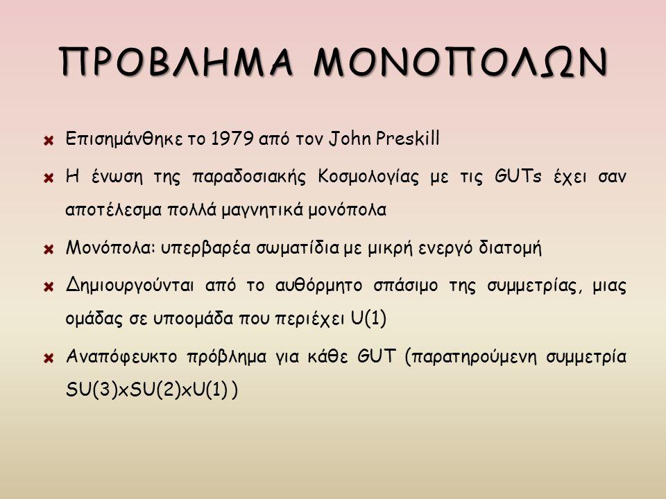 ΠΡΟΒΛΗΜΑ ΜΟΝΟΠΟΛΩΝ Επισημάνθηκε το 1979 από τον John Preskill Η ένωση της παραδοσιακής Κοσμολογίας με τις GUTs έχει σαν αποτέλεσμα πολλά μαγνητικά μον