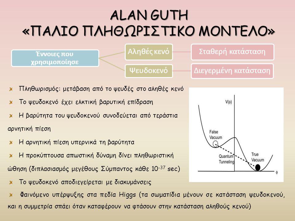 ΠΕΔΙΟ HIGGS & ΠΛΗΘΩΡΙΣΜΟΣ «Υπερψύξη μετάπτωσης φάσης αποτρέπει τον κατακλυσμό των μαγνητικών μονόπολων» Για η βαρύτητα αποχωρίζεται από τις άλλες δυνάμεις Για η ισχυρή πυρηνική αποχωρίζεται από την ηλεκτρασθενή θεωρία Σημείο εκκίνησης της θεωρίας του Guth: μετάβαση Higgs (διάσπαση GUTs).