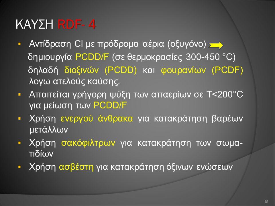 ΚΑΥΣΗ RDF- 4  Αντίδραση Cl με πρόδρομα αέρια (οξυγόνο) δημιουργία PCDD/F (σε θερμοκρασίες 300-450 °C) δηλαδή διοξινών (PCDD) και φουρανίων (PCDF) λογ