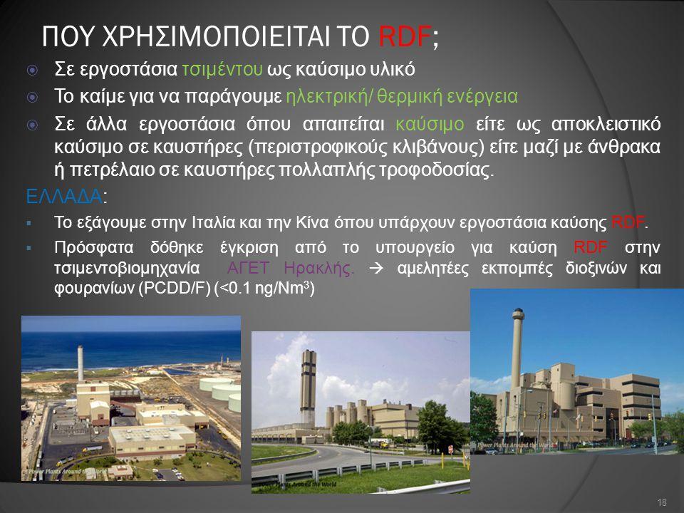 ΠΟΥ ΧΡΗΣΙΜΟΠΟΙΕΙΤΑΙ TO RDF;  Σε εργοστάσια τσιμέντου ως καύσιμο υλικό  Το καίμε για να παράγουμε ηλεκτρική/ θερμική ενέργεια  Σε άλλα εργοστάσια όπ