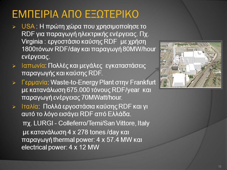 ΕΜΠΕΙΡΙΑ ΑΠΟ ΕΞΩΤΕΡΙΚΟ  USA : Η πρώτη χώρα που χρησιμοποίησε το RDF για παραγωγή ηλεκτρικής ενέργειας. Πχ. Virginia : εργοστάσιο καύσης RDF με χρήση