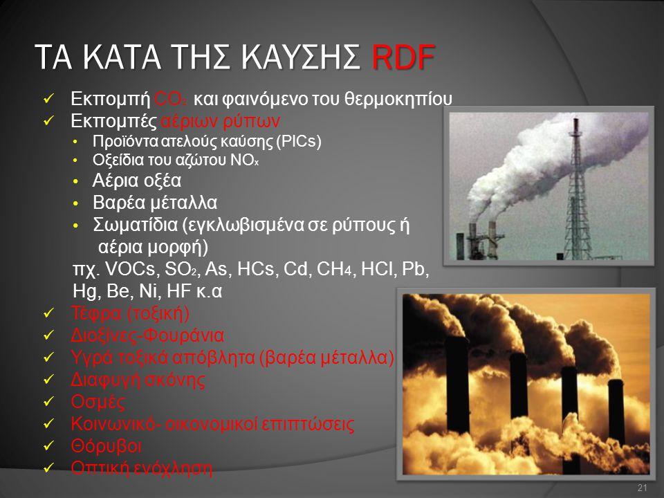 ΤΑ ΚΑΤΑ ΤΗΣ ΚΑΥΣΗΣ RDF Εκπομπή CO 2 και φαινόμενο του θερμοκηπίου Εκπομπές αέριων ρύπων Προϊόντα ατελούς καύσης (PICs) Οξείδια του αζώτου ΝΟ x Αέρια ο