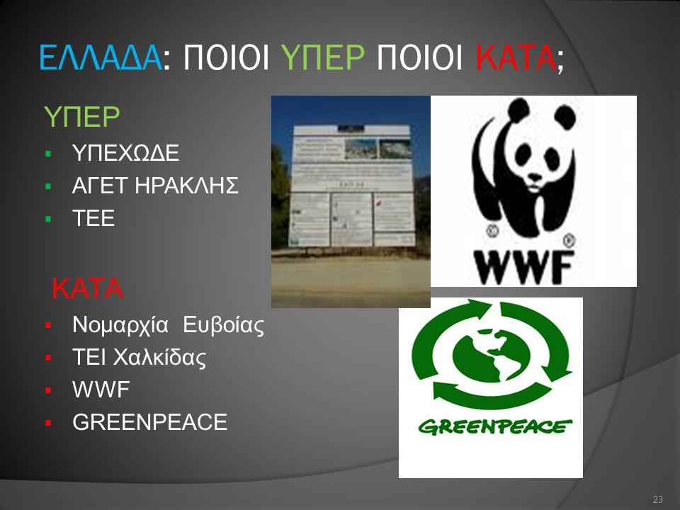 ΕΛΛΑΔΑ: ΠΟΙΟΙ ΥΠΕΡ ΠΟΙΟΙ ΚΑΤΑ; ΥΠΕΡ  ΥΠΕΧΩΔΕ  ΑΓΕΤ ΗΡΑΚΛΗΣ  ΤΕΕ ΚΑΤA  Νομαρχία Ευβοίας  ΤΕI Χαλκίδας  WWF  GREENPEACE 23