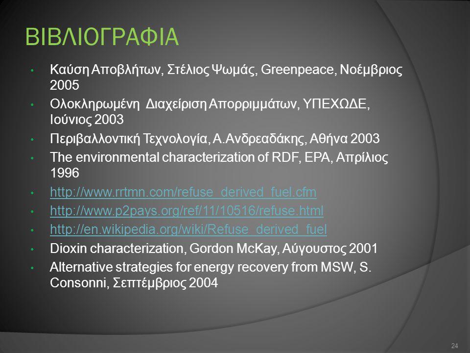 ΒΙΒΛΙΟΓΡΑΦΙΑ Καύση Αποβλήτων, Στέλιος Ψωμάς, Greenpeace, Νοέμβριος 2005 Ολοκληρωμένη Διαχείριση Απορριμμάτων, ΥΠΕΧΩΔΕ, Ιούνιος 2003 Περιβαλλοντική Τεχ