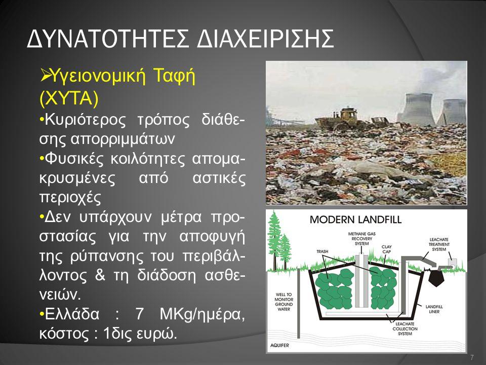 ΠΟΥ ΧΡΗΣΙΜΟΠΟΙΕΙΤΑΙ TO RDF;  Σε εργοστάσια τσιμέντου ως καύσιμο υλικό  Το καίμε για να παράγουμε ηλεκτρική/ θερμική ενέργεια  Σε άλλα εργοστάσια όπου απαιτείται καύσιμο είτε ως αποκλειστικό καύσιμο σε καυστήρες (περιστροφικούς κλιβάνους) είτε μαζί με άνθρακα ή πετρέλαιο σε καυστήρες πολλαπλής τροφοδοσίας.