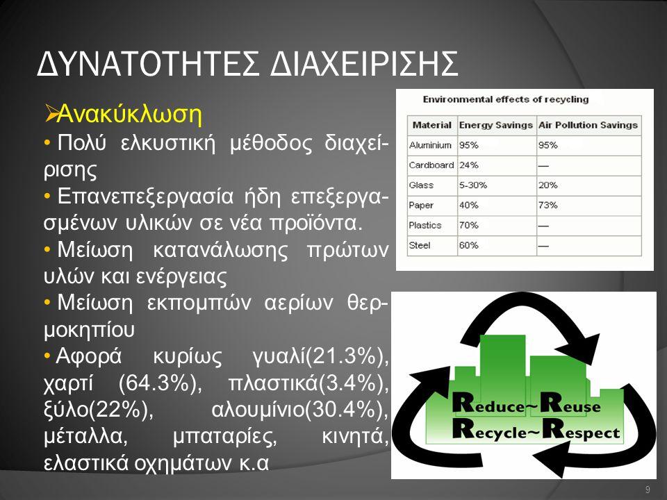 ΤΑ ΥΠΕΡ ΤΗΣ ΚΑΥΣΗΣ RDF  Μείωση του όγκου των απορριμμάτων 532.000 m 3 /έτος  Εξοικονόμηση ενέργειας 1.2 10 15 J/έτος  Μείωση των εκπομπών CO 2 386.000 τόνοι/έτος  Μείωση των εκπομπών NΟx 86.000 τόνοι/έτος  Υψηλή θερμογόνος δύναμη : 20MJ/Kg ή 7500-8500 BTU/lb (75-85% της θερμογόνου αξίας του κάρβουνου)  Εξοικονόμηση καυσίμων  Πιο ελεγχόμενη μέθοδος από τις παράνομες χωματερές  Συμβατότητα με το Πρωτόκολλο του Κιότο (μείωση εκπομπών CO 2 )  Το ελληνικό RDF δεν περιέχει χλωριωμένο πλαστικό (<0.6%) 20 Βιβλιογραφία 1.