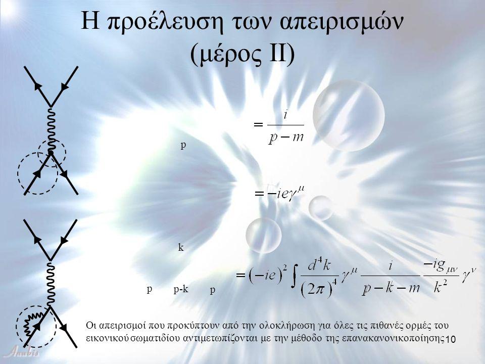 10 Η προέλευση των απειρισμών (μέρος II) p p-k k p p Οι απειρισμοί που προκύπτουν από την ολοκλήρωση για όλες τις πιθανές ορμές του εικονικού σωματιδί