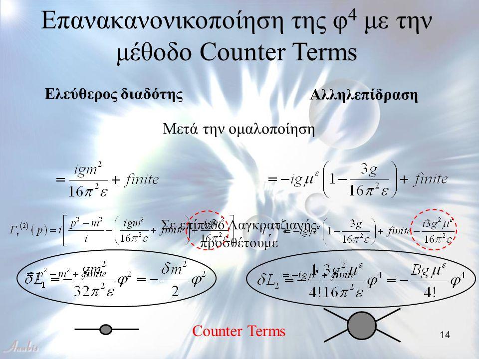 14 Επανακανονικοποίηση της φ 4 με την μέθοδο Counter Terms Μετά την ομαλοποίηση Ελεύθερος διαδότης Αλληλεπίδραση Σε επίπεδο Λαγκρατζιανής προσθέτουμε