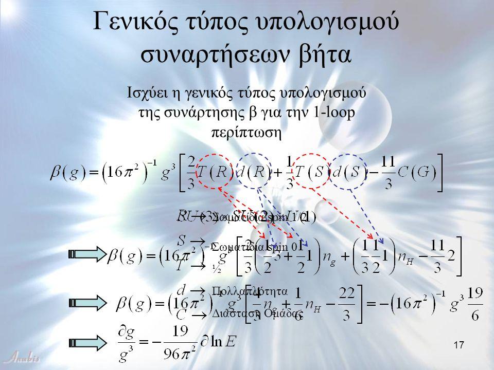 17 Σωματίδια spin 1/2 Σωματίδια spin 0 ½ Πολλαπλότητα Διάσταση Ομάδας Γενικός τύπος υπολογισμού συναρτήσεων βήτα Ισχύει η γενικός τύπος υπολογισμού τη