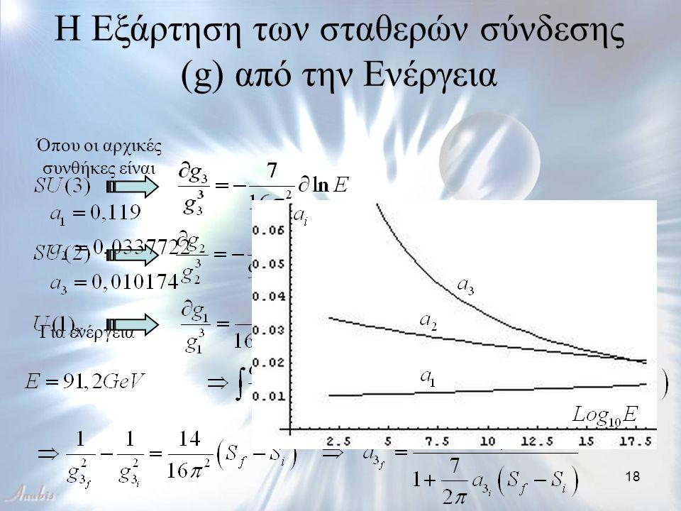 18 Η Εξάρτηση των σταθερών σύνδεσης (g) από την Ενέργεια Όπου οι αρχικές συνθήκες είναι Για ενέργεια