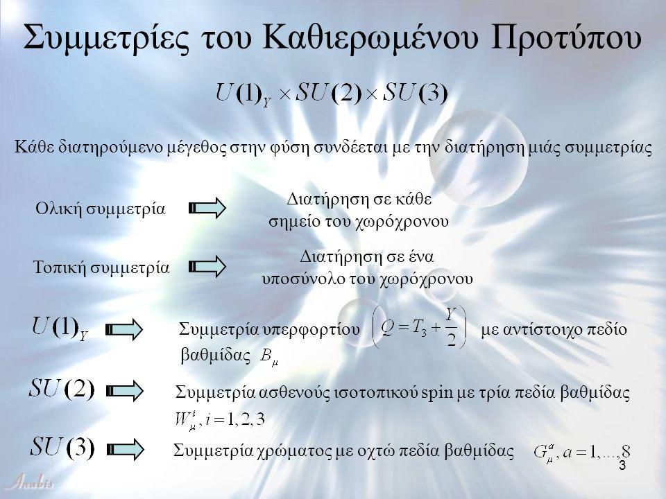 3 Συμμετρίες του Καθιερωμένου Προτύπου Κάθε διατηρούμενο μέγεθος στην φύση συνδέεται με την διατήρηση μιάς συμμετρίας Ολική συμμετρία Διατήρηση σε κάθ
