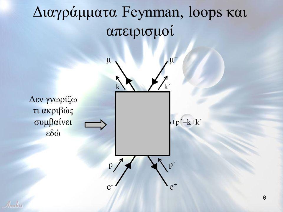 17 Σωματίδια spin 1/2 Σωματίδια spin 0 ½ Πολλαπλότητα Διάσταση Ομάδας Γενικός τύπος υπολογισμού συναρτήσεων βήτα Ισχύει η γενικός τύπος υπολογισμού της συνάρτησης β για την 1-loop περίπτωση