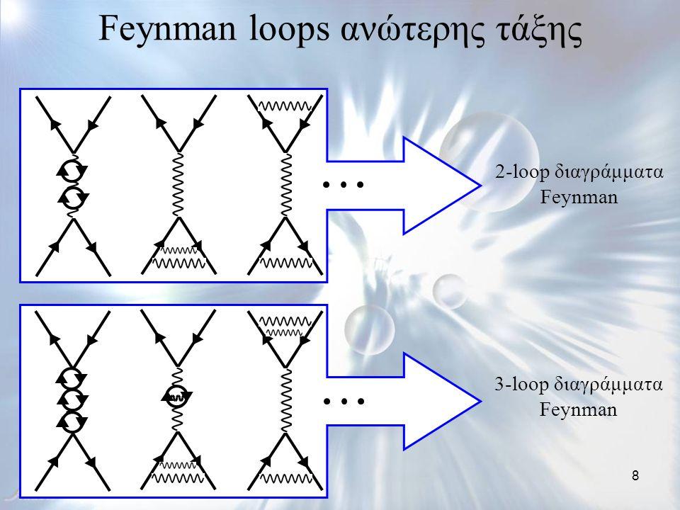 8 Feynman loops ανώτερης τάξης 2-loop διαγράμματα Feynman 3-loop διαγράμματα Feynman
