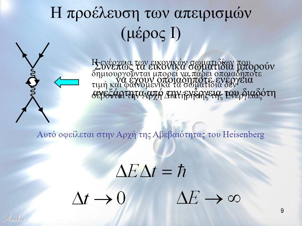 9 Συνεπώς τα εικονικά σωματιδία μπορούν να έχουν οποιαδήποτε ενέργεια ανεξάρτητα από την ενέργεια του διαδότη Η προέλευση των απειρισμών (μέρος I) Η ε