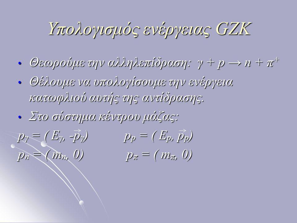 Υπολογισμός ενέργειας GZK Θεωρούμε την αλληλεπίδραση: γ + p → n + π + Θεωρούμε την αλληλεπίδραση: γ + p → n + π + Θέλουμε να υπολογίσουμε την ενέργεια κατωφλιού αυτής της αντίδρασης.