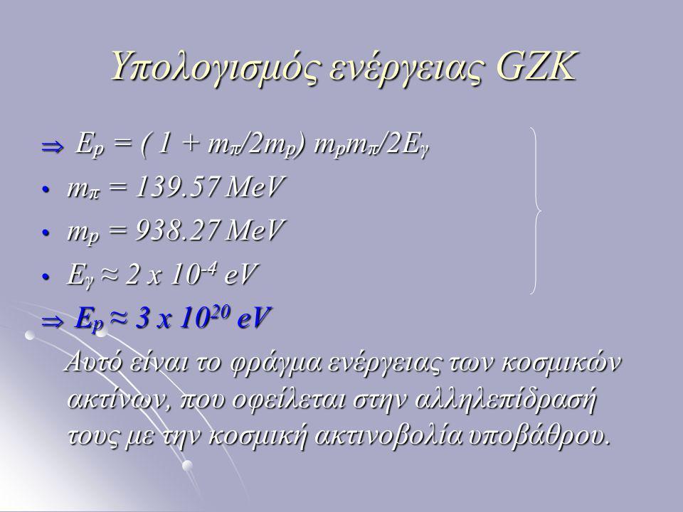 Υπολογισμός ενέργειας GZK  E p = ( 1 + m π /2m p ) m p m π /2Ε γ m π = 139.57 MeV m π = 139.57 MeV m p = 938.27 MeV m p = 938.27 MeV E γ ≈ 2 x 10 -4 eV E γ ≈ 2 x 10 -4 eV  E p ≈ 3 x 10 20 eV Αυτό είναι το φράγμα ενέργειας των κοσμικών ακτίνων, που οφείλεται στην αλληλεπίδρασή τους με την κοσμική ακτινοβολία υποβάθρου.