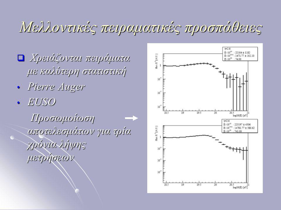 Μελλοντικές πειραματικές προσπάθειες  Χρειάζονται πειράματα με καλύτερη στατιστική Pierre Auger Pierre Auger EUSO EUSO Προσωμοίωση αποτελεσμάτων για τρία χρόνια λήψης μετρήσεων Προσωμοίωση αποτελεσμάτων για τρία χρόνια λήψης μετρήσεων