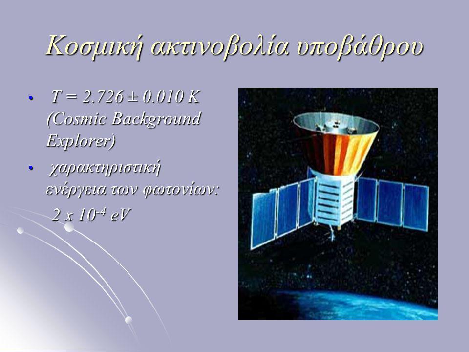 Κοσμική ακτινοβολία υποβάθρου Τ = 2.726 ± 0.010 Κ (Cosmic Background Explorer) Τ = 2.726 ± 0.010 Κ (Cosmic Background Explorer) χαρακτηριστική ενέργεια των φωτονίων: χαρακτηριστική ενέργεια των φωτονίων: 2 x 10 -4 eV 2 x 10 -4 eV