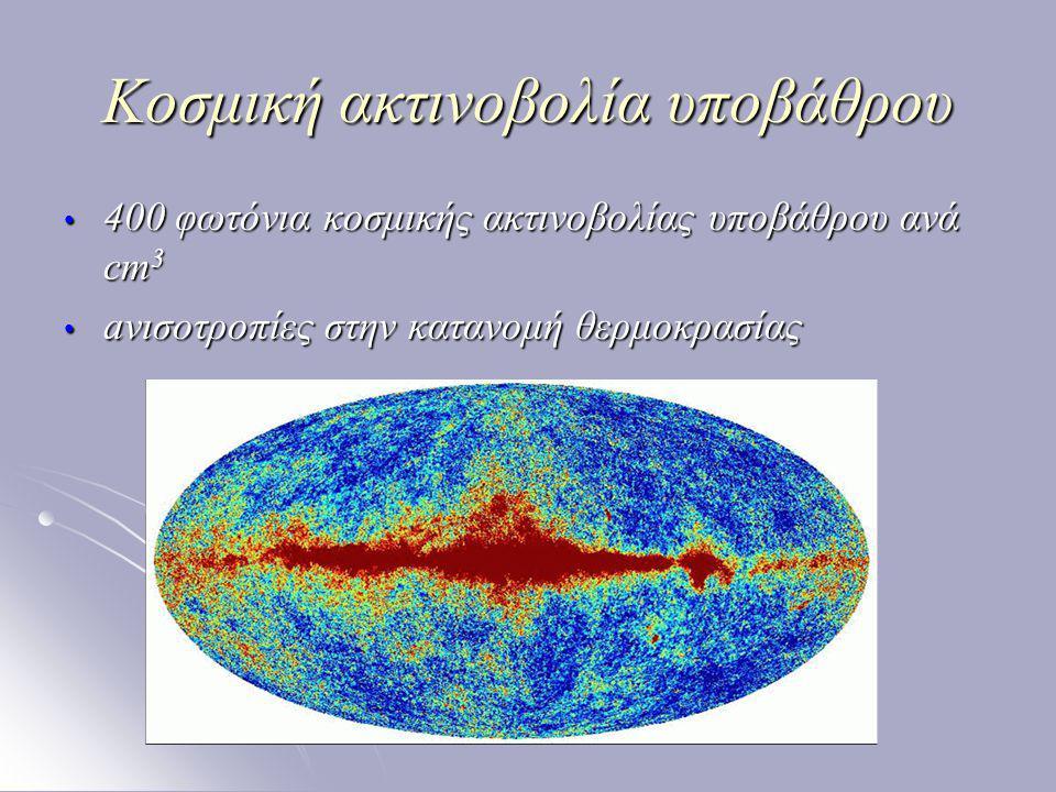 Κοσμική ακτινοβολία υποβάθρου 400 φωτόνια κοσμικής ακτινοβολίας υποβάθρου ανά cm 3 400 φωτόνια κοσμικής ακτινοβολίας υποβάθρου ανά cm 3 aνισοτροπίες σ