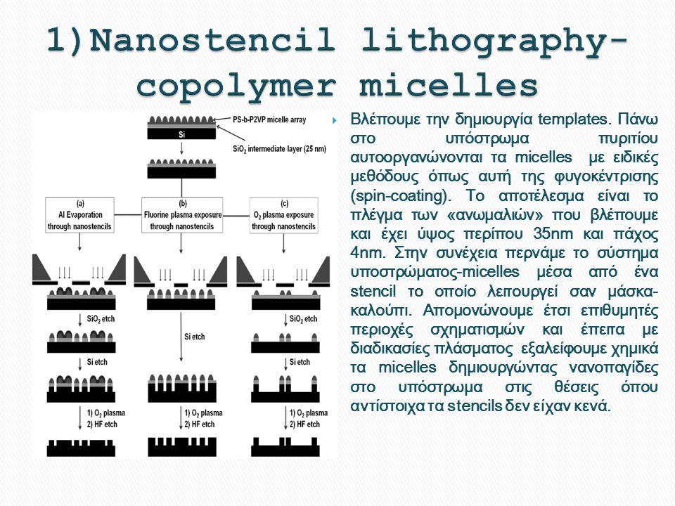  Βλέπουμε την δημιουργία templates. Πάνω στο υπόστρωμα πυριτίου αυτοοργανώνονται τα micelles με ειδικές μεθόδους όπως αυτή της φυγοκέντρισης (spin-co