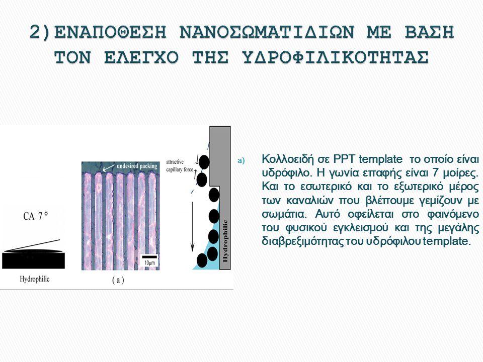 a) Κολλοειδή σε PPT template το οποίο είναι υδρόφιλο. Η γωνία επαφής είναι 7 μοίρες. Και το εσωτερικό και το εξωτερικό μέρος των καναλιών που βλέπουμε