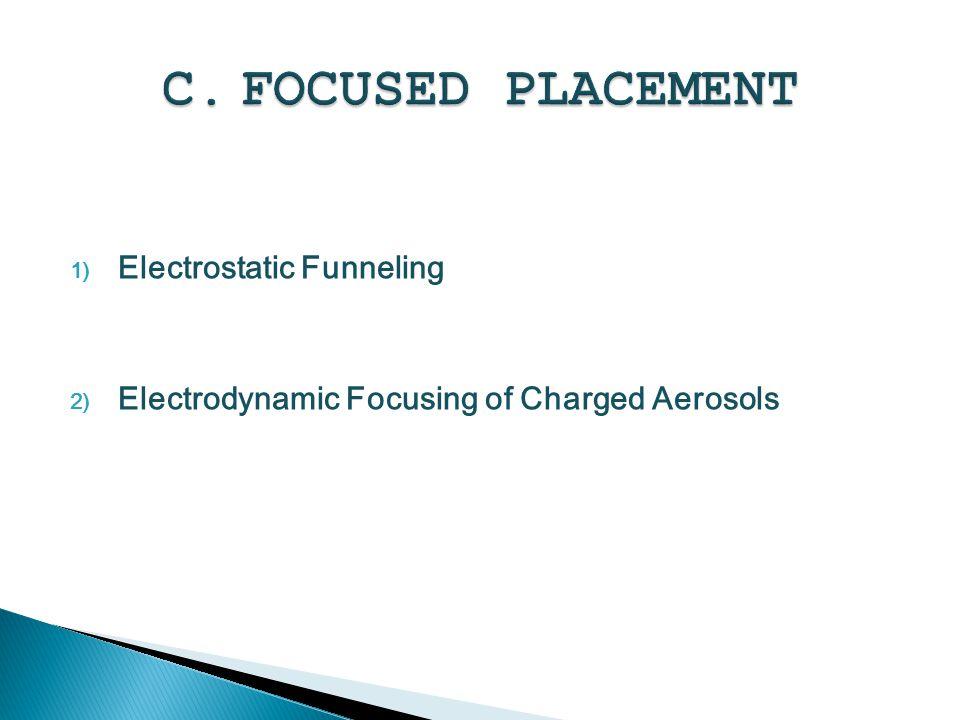 1) Electrostatic Funneling 2) Electrodynamic Focusing of Charged Aerosols