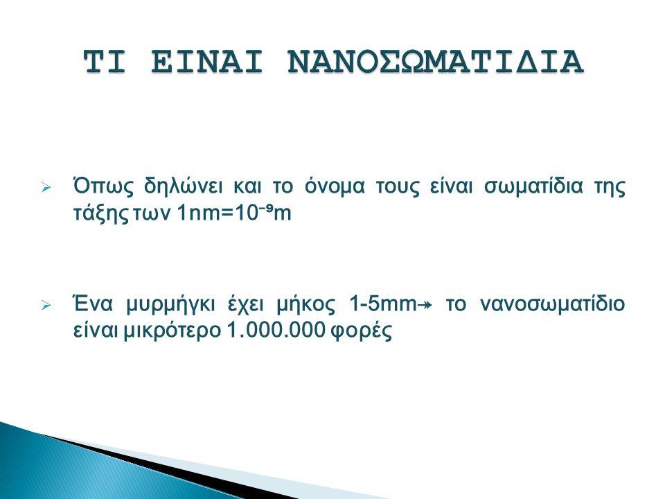 Όπως δηλώνει και το όνομα τους είναι σωματίδια της τάξης των 1nm=10 ⁻⁹ m  Ένα μυρμήγκι έχει μήκος 1-5mm ↠ το νανοσωματίδιο είναι μικρότερο 1.000.00