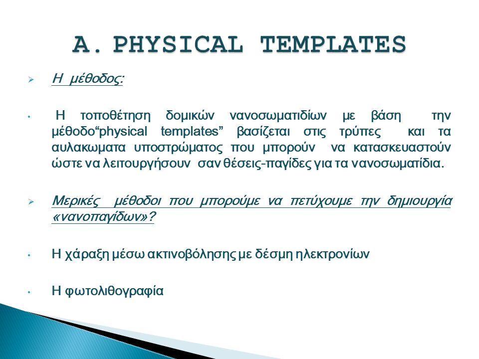 a) Κολλοειδή σε PPT template το οποίο είναι υδρόφιλο.