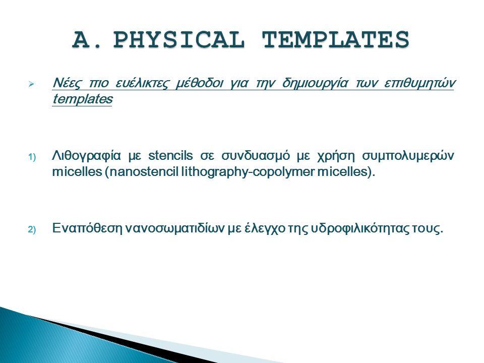 b) Κολλοειδή σε PPT template το οποίο είναι μερικώς υδρόφιλο.