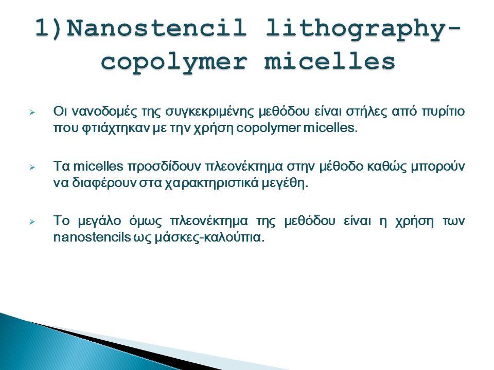  Οι νανοδομές της συγκεκριμένης μεθόδου είναι στήλες από πυρίτιο που φτιάχτηκαν με την χρήση copolymer micelles.  Τα micelles προσδίδουν πλεονέκτημα
