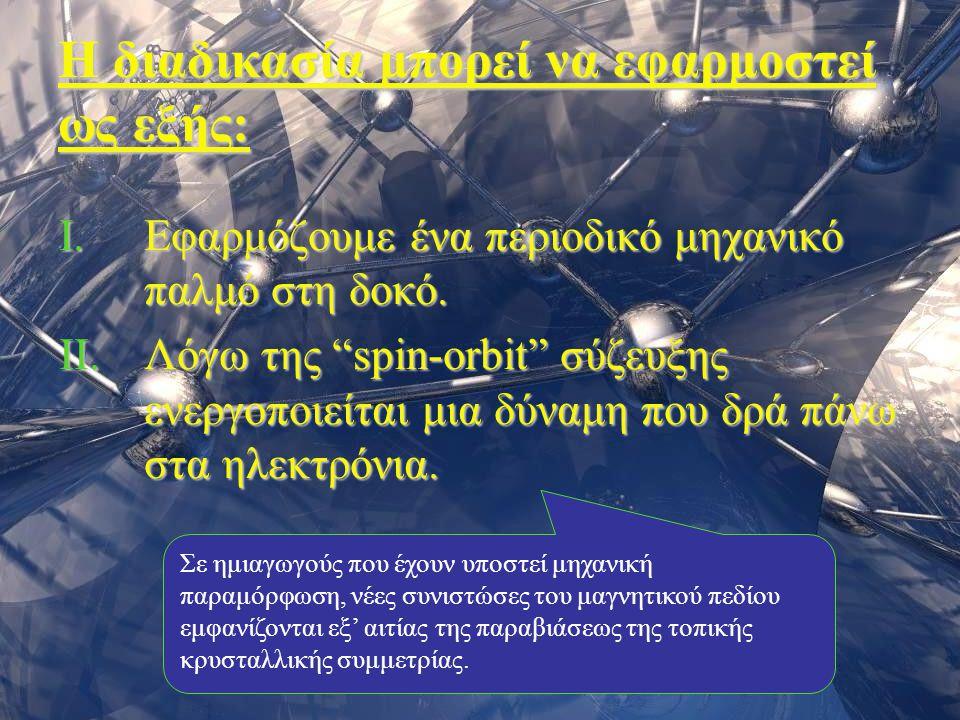 """Σεμινάριο Φυσικής 200613 Η διαδικασία μπορεί να εφαρμοστεί ως εξής: I.Εφαρμόζουμε ένα περιοδικό μηχανικό παλμό στη δοκό. II.Λόγω της """"spin-orbit"""" σύζε"""