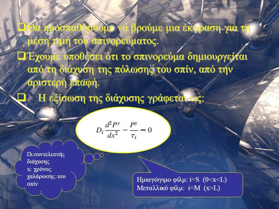 Σεμινάριο Φυσικής 200619  Θα προσπαθήσουμε να βρούμε μια έκφραση για τη μέση τιμή του σπινορεύματος.  Έχουμε υποθέσει ότι το σπινορεύμα δημιουργείτα