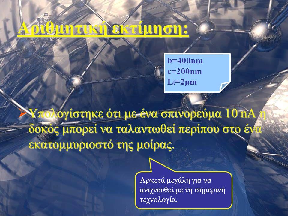 Σεμινάριο Φυσικής 200621 Αριθμητική εκτίμηση:  Υπολογίστηκε ότι με ένα σπινορεύμα 10 nA η δοκός μπορεί να ταλαντωθεί περίπου στο ένα εκατομμυριοστό τ