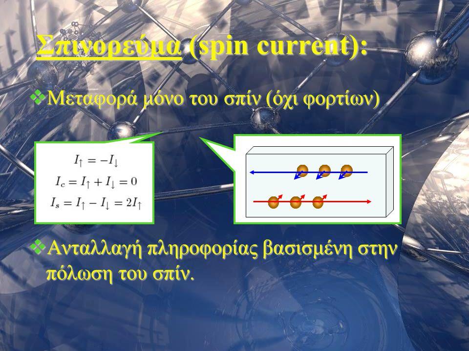 Σεμινάριο Φυσικής 20063 Σπινορεύμα (spin current): Σπινορεύμα (spin current):  Μεταφορά μόνο του σπίν (όχι φορτίων)  Ανταλλαγή πληροφορίας βασισμένη