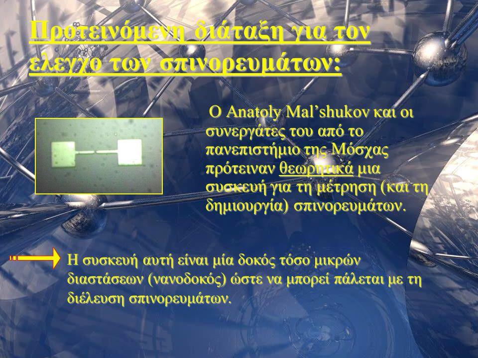 Σεμινάριο Φυσικής 20065 Προτεινόμενη διάταξη για τον ελεγχο των σπινορευμάτων: Ο Anatoly Mal'shukov και οι συνεργάτες του από το πανεπιστήμιο της Μόσχ