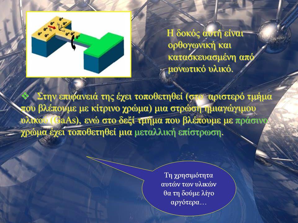 Σεμινάριο Φυσικής 20067 Λειτουργία της προτεινόμενης νάνο-διάταξης όπως αυτή θα παρουσιαστεί στην συνέχεια:  Κατά τη διέλευση σπινορευμάτων διαμέσου του ημιαγώγιμου φίλμ και λόγω της spin-orbit αλληλεπιδράσεως το νάνο-μηχανικό σύστημα εκτελεί μηχανικές ταλαντώσεις.